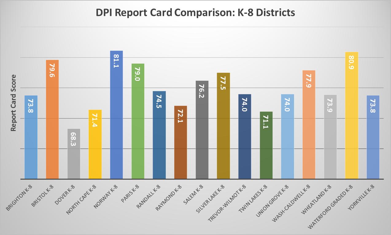 report-card-k-8