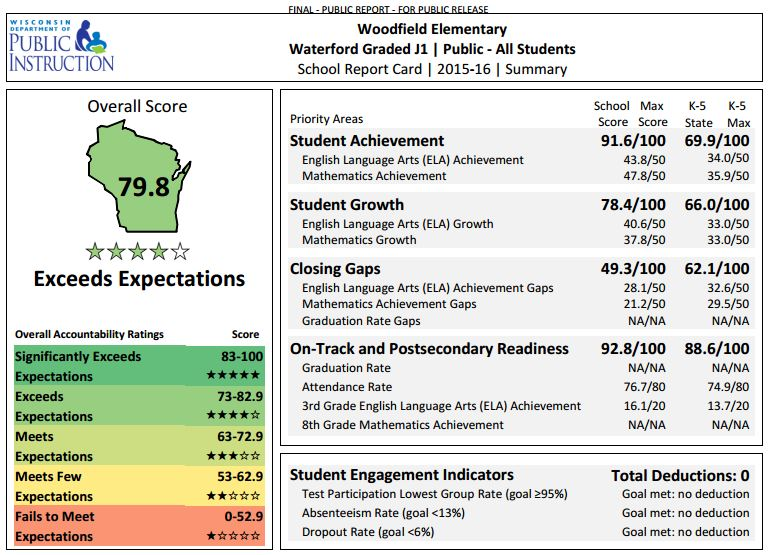 woodfield-15-16-report-card