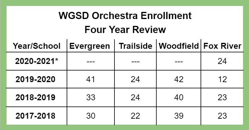 WGSD Orchestra Program Enrollment